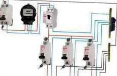 Монтаж электропроводки в частном доме: основные этапы