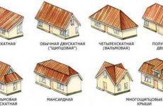 Виды крыш загородного дома