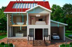 Вентиляция жилища – основа из основ