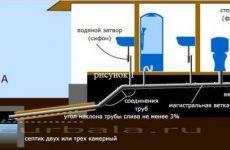Альтернативная система канализации будущего