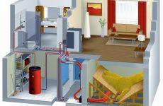 Разновидности водяного отопления в частном доме