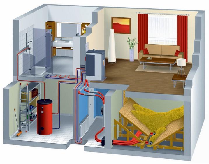 raznovidnosti-vodyanogo-otopleniya-v-chastnom-dome