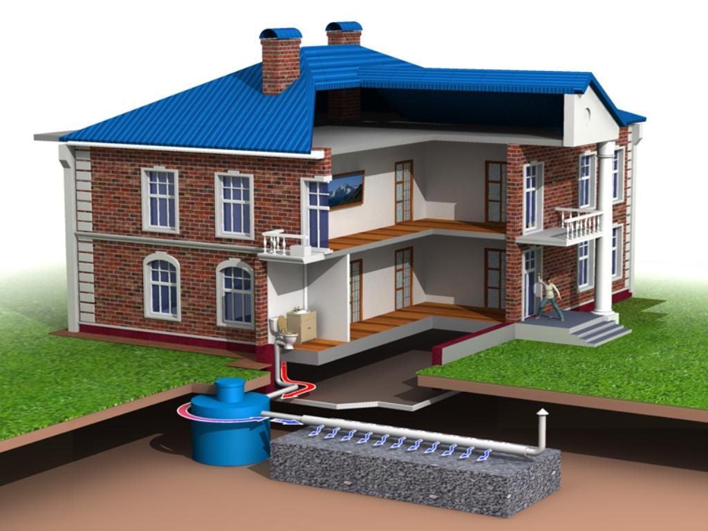 Как сделать септик в частном доме